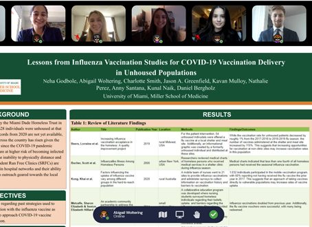 Lessons from Influenza Vaccination Studies for COVID-19 Vaccination Delivery in Unhoused Populations