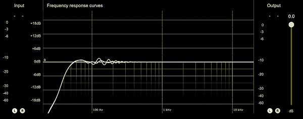 Frequency Response Curve.png