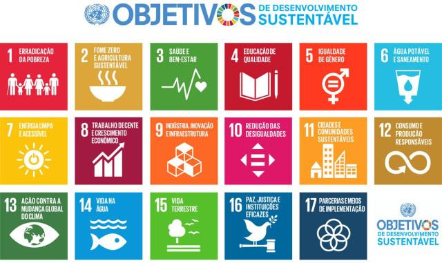 ODS: 1- Erradicação da Pobreza 2- Fome Zero e Agricultura Sustentável 3- Boa Saúde e Bem-Estar 4- Educação de Qualidade 5- Igualdade de Gênero 6- Água Potável e Saneamento 7- Energia Acessível e Limpa 8- Trabalho Decente e Crescimento Econômico 9- Indústria, Inovação e Infraestrutura 10- Redução da Desigualdades 11- Cidades e Comunidades Sustentáveis 12- Consumo e Produção Responsáveis 13- Ação Contra a Mudança Global do Clima 14- Vida na Água 15- Vida Terrestre 16- Paz, Justiça e Instituições Eficazes 17-Parcerias e Meios de Implementação