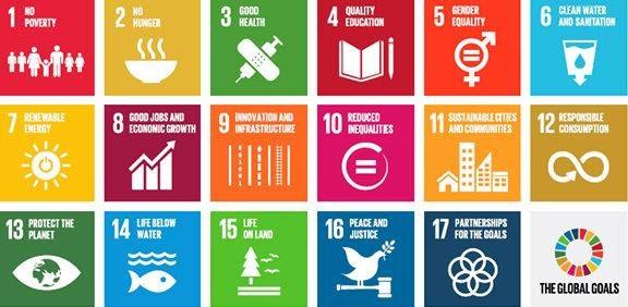 A imagem mostra os 17 ODS: 1- Erradicação da Pobreza 2- Fome Zero e Agricultura Sustentável 3- Boa Saúde e Bem-Estar 4- Educação de Qualidade 5- Igualdade de Gênero 6- Água Potável e Saneamento 7- Energia Acessível e Limpa 8- Trabalho Decente e Crescimento Econômico 9- Indústria, Inovação e Infraestrutura 10- Redução da Desigualdades 11- Cidades e Comunidades Sustentáveis 12- Consumo e Produção Responsáveis 13- Ação Contra a Mudança Global do Clima 14- Vida na Água 15- Vida Terrestre 16- Paz, Justiça e Instituições Eficazes 17-Parcerias e Meios de Implementação