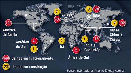 Existem 440 usinas nucleares em funcionamento. E 23 em construção.