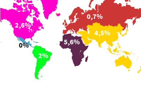 Cada região teve um aumento no consumo