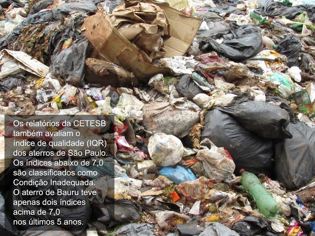 A foto mostra muito lixo junto, tem saco preto, sacolas plásticas, caixas de papelão e outros materiais não identificados. No canto esquerdo, se lê a mensagem: Os relatórios da CETESB também avaliam o índice de qualidade (IQR) dos aterros de São Paulo. Os índices abaixo de 7,0 são classificados como Condição Inadequada. O aterro de Bauru teve apenas dois índices acima de 7,0 nos últimos 5 anos.