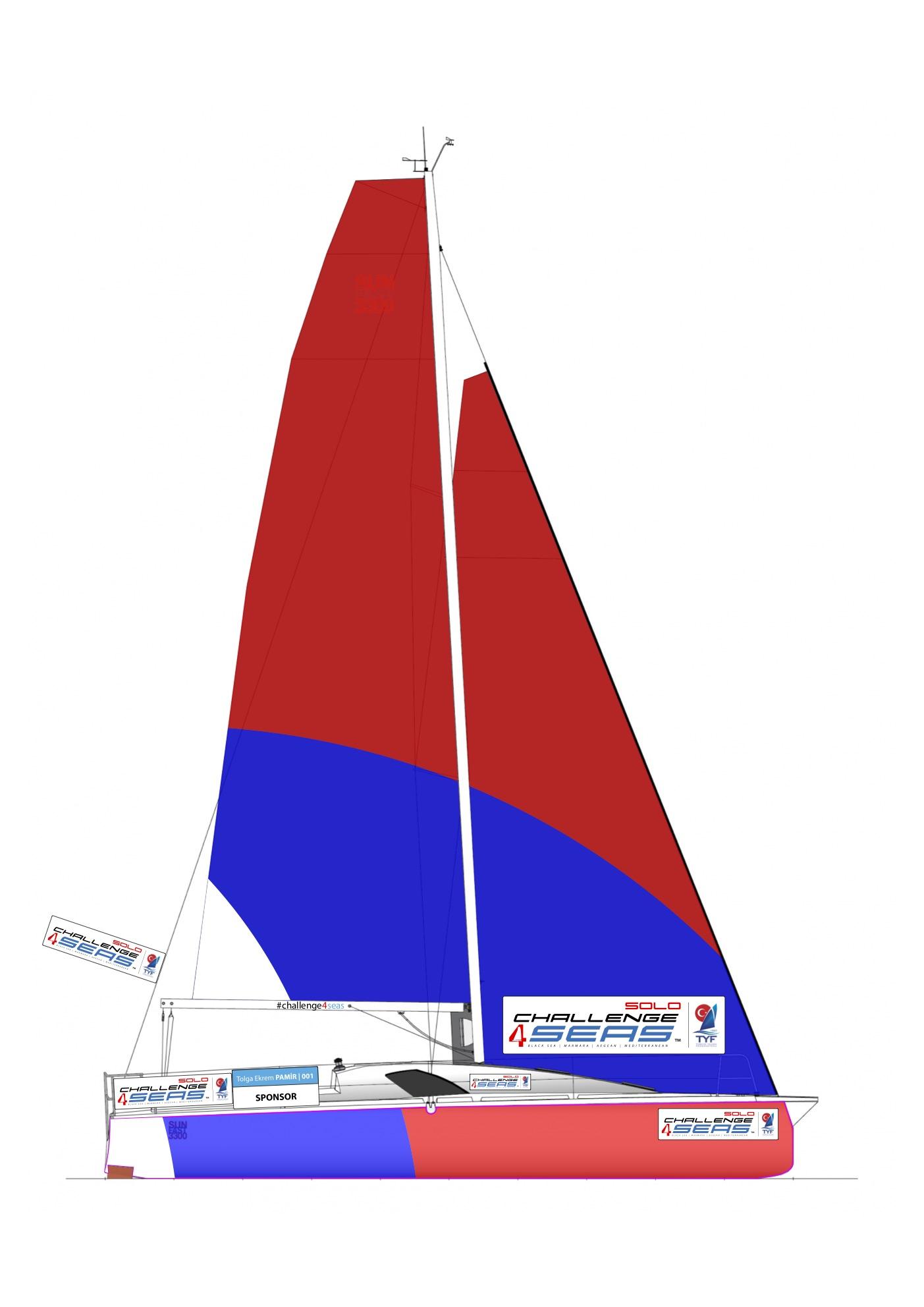 C4S Tekne Brand