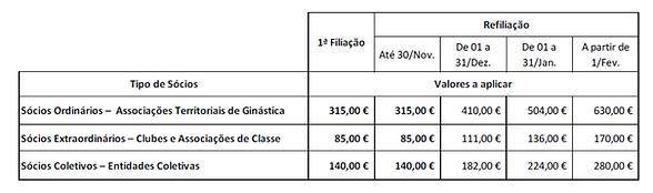 Filiação-Refiliação de Sócios_2021-2022.png