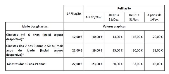Filiação-Refiliação de Ginastas_2021-2022.png