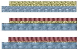 Steiner film constant resistance profile metallization