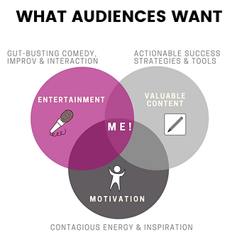 What Audiences Want (1).png