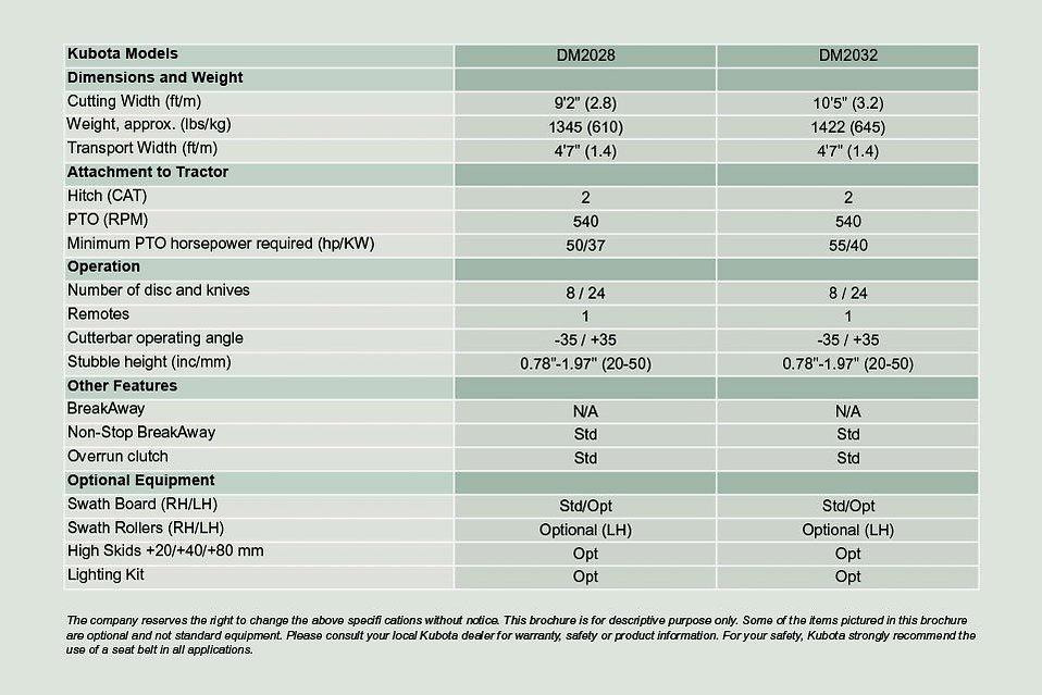 DM2000 Specs-1.jpg