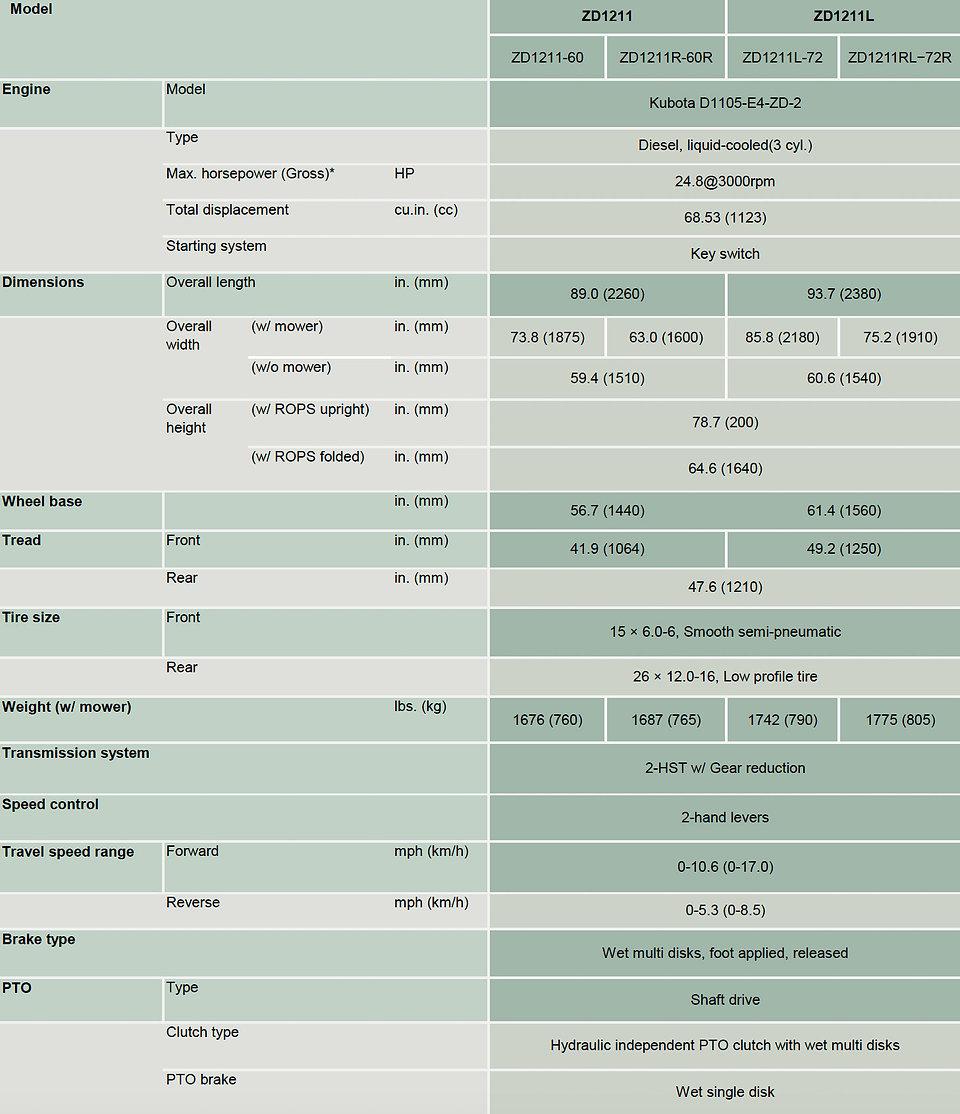 ZD1200 Specs 1-1.jpg