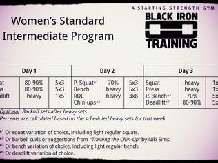Women's Standard Intermediate Program (WSIP)