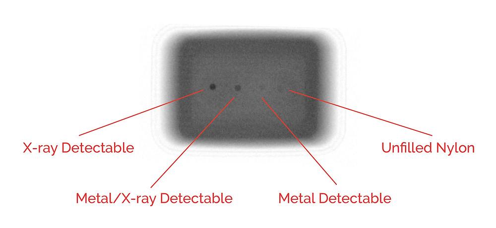 Detectable image breakdown diagram