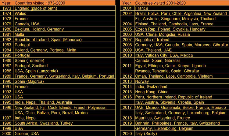 DWT countries.jpg