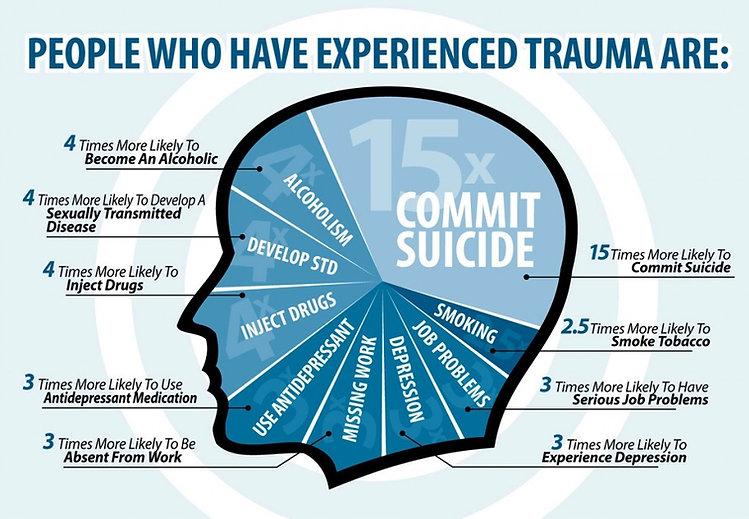 Trauma-Infographic-1-1024x709.jpg