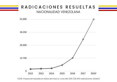 _2018__Proyección_basada_en_datos_de_Ene