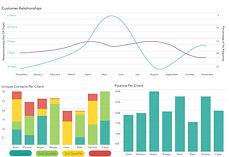 Implementaciones People Analytics | PeopleOPTI
