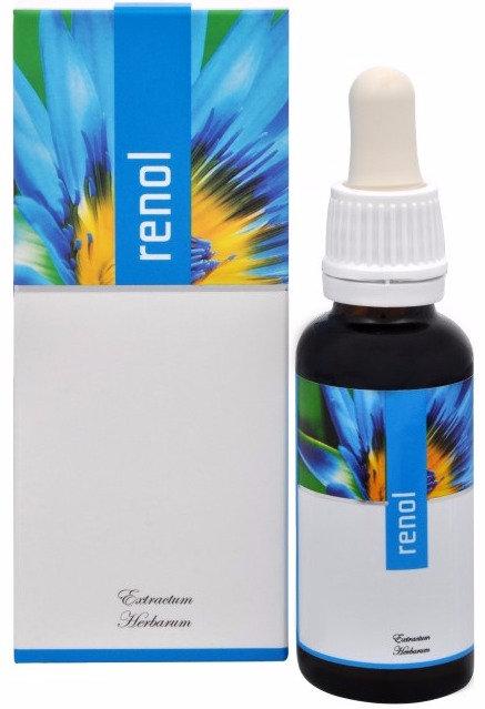 RENOL KAPKY 30 ml Energy