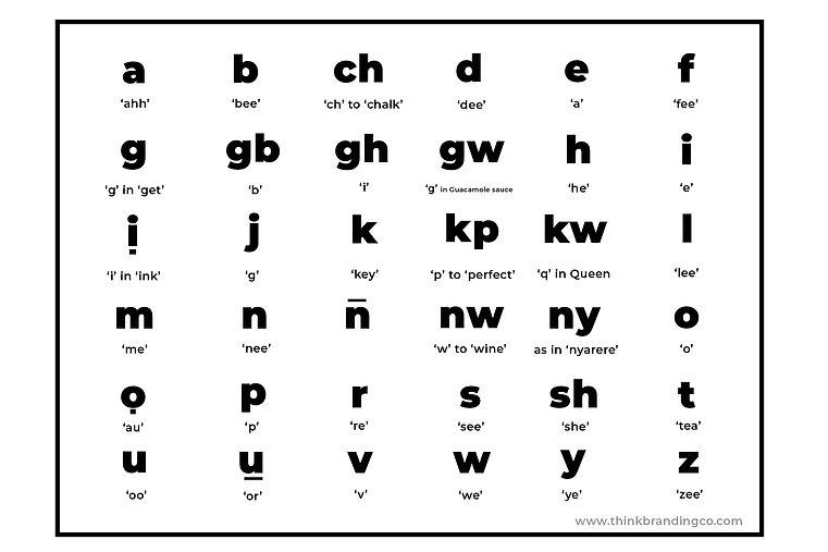 igbo alphabet.jpg