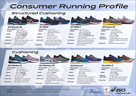 Consumer Running Profile 2.png