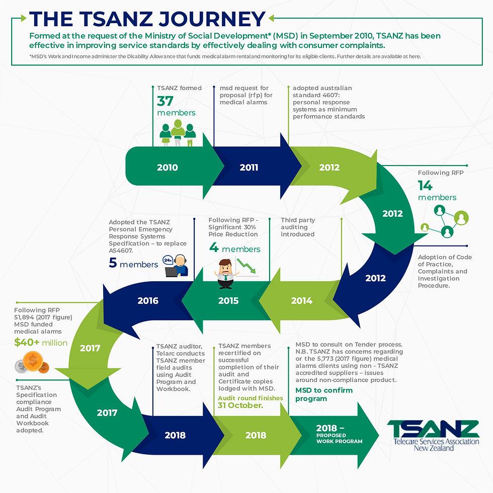 tsanz infograph.jpg