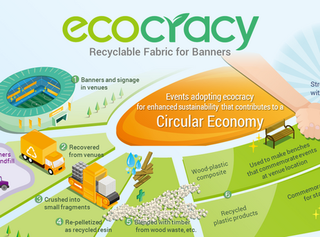 Toppan launches recyclable banner fabrics