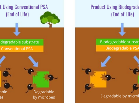 Toyochem launches biodegradable  adhesive