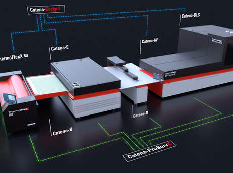 Flint launches new fully automated flexo plate line