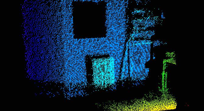 3D Environment Reconstruction