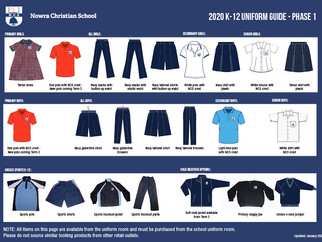 Clarification on uniform and expression of interest for the soft-shell jacket