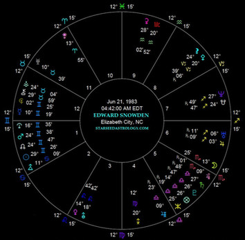 The Uranian Horoscope of Edward Snowden