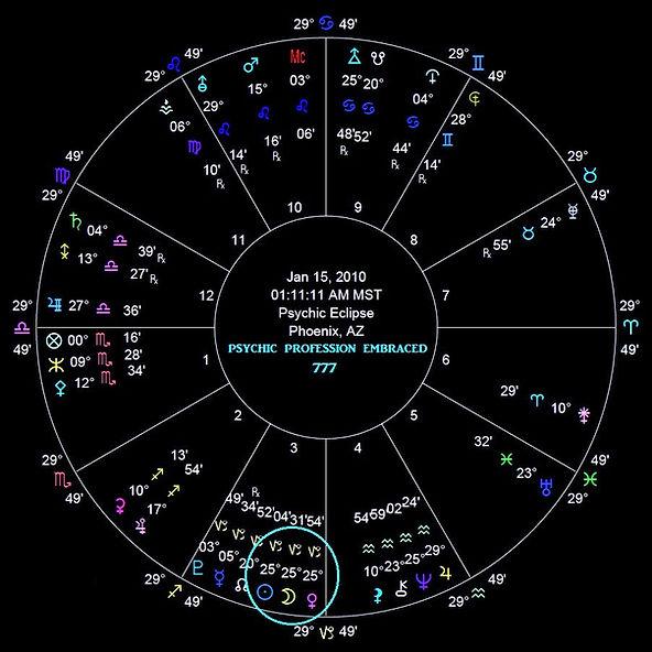 Psychic Black Chart Jan 2010_edited.jpg