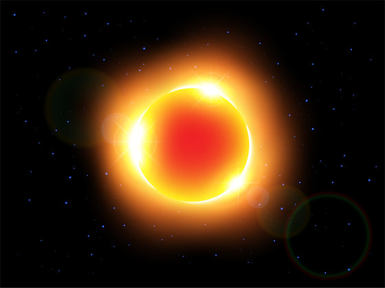 Uranian Solar Chart