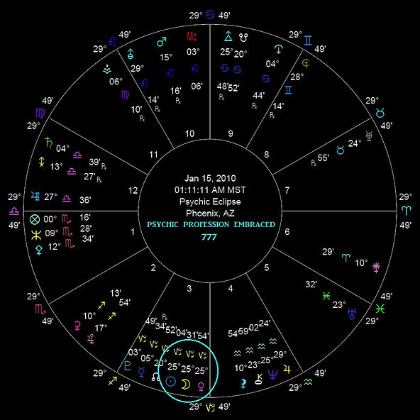 Amari Russo Starseed Astrology Horoscope Professional Psychic USA