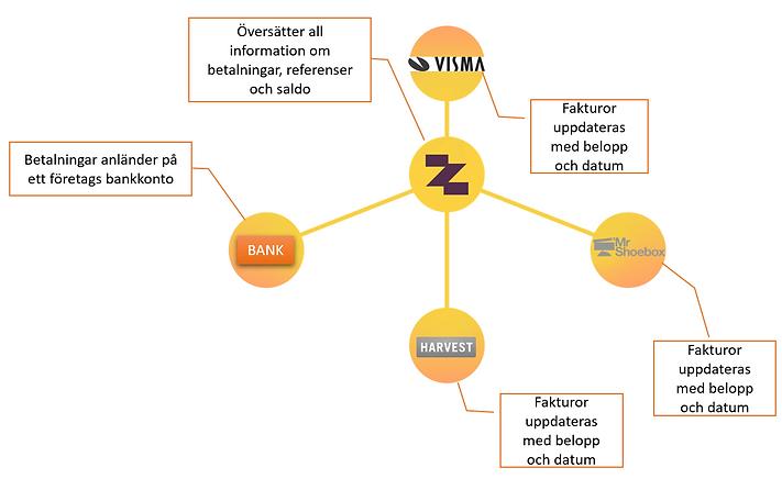 Zwap Banking.png
