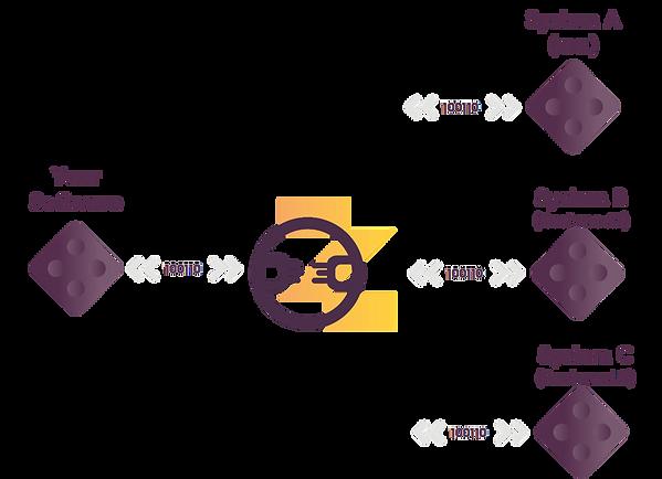 Zwap Connect.png