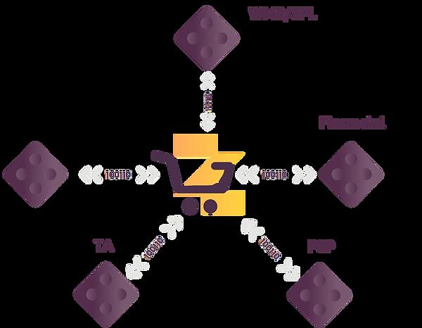 Zwap e-Commerce.png
