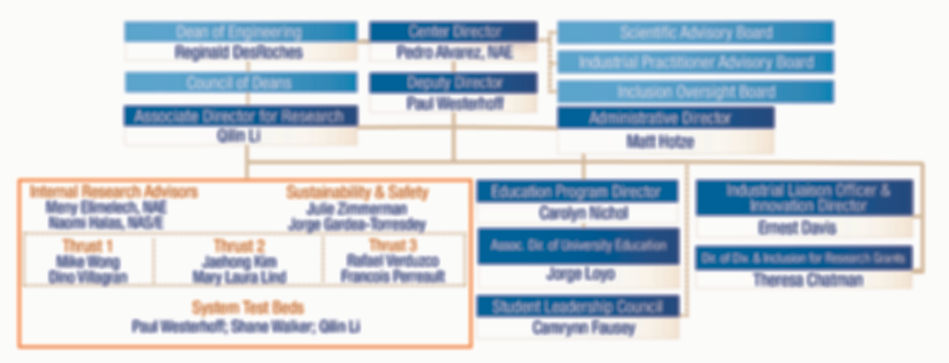 Org Chart_2020-01.jpg