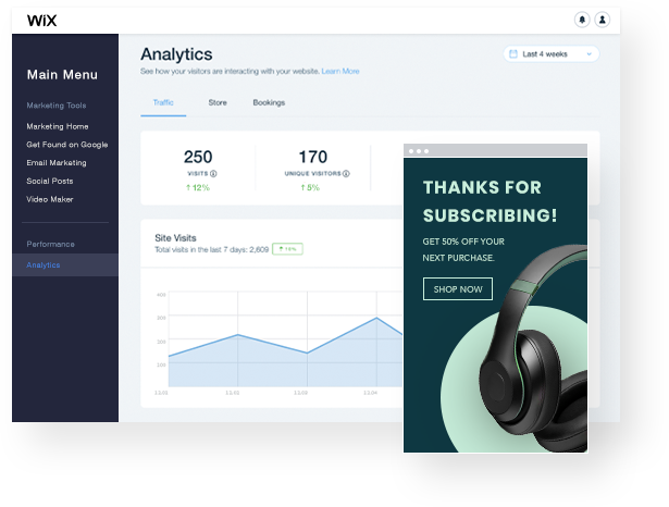 Website analytics and promotion pages