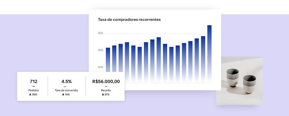 Dados de análise do Wix eCommerce de uma loja online de cerâmica