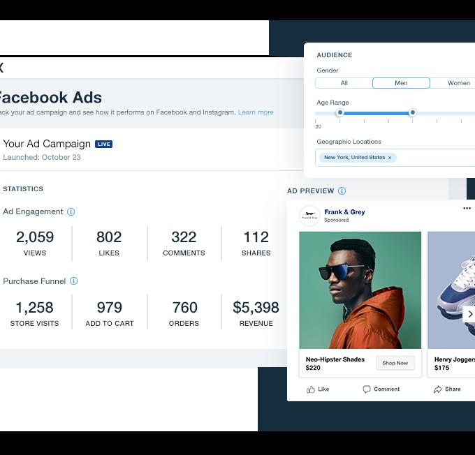 Estatísticas das campanhas de anúncios do Facebook do Wix