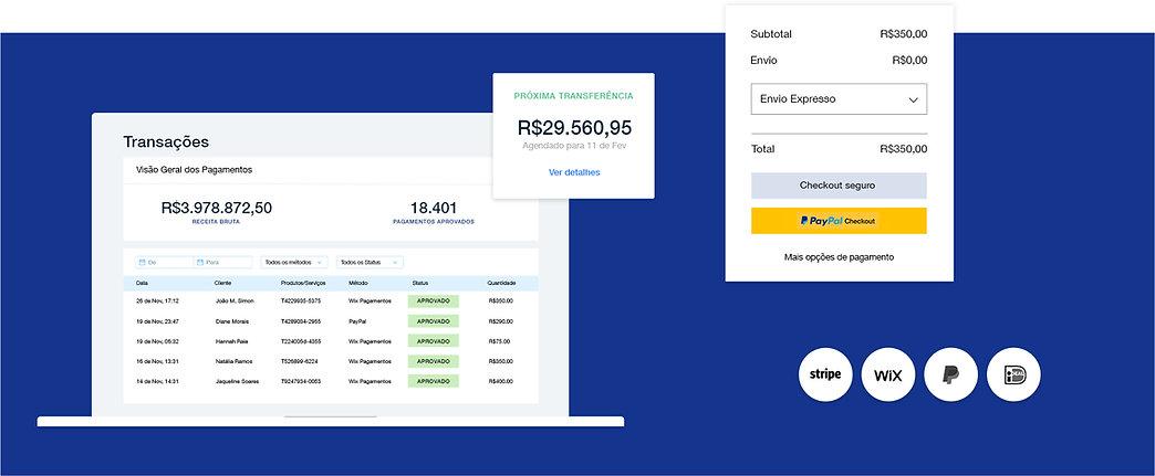 Opções de pagamento em um negócio de eCommerce com tabela de transações, checkout seguro na loja, provedores de pagamento e cronograma de pagamentos.