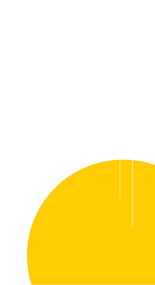 Alt text elements: Wix eCommerce Growth Summit Sun
