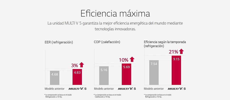 Eficiencia Maxima.png