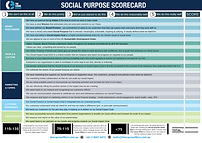 TCE Social Purpose Scorecard 2.png