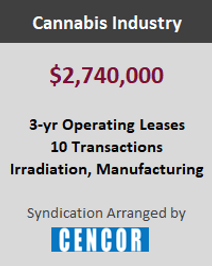 2-22 - Tombstone - Cannabis Industry.PNG
