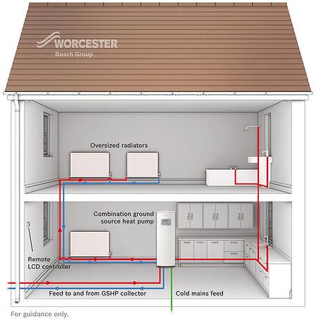Worcester Bosch Underfloor Heating
