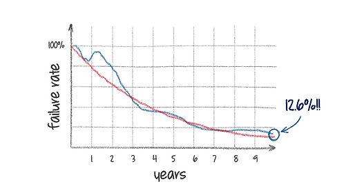Why Reliability Engineering.jpg