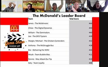 Final Leaderboard_edited.jpg