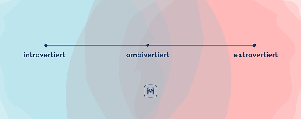 introvertiert/extrovertiert Bedeutung