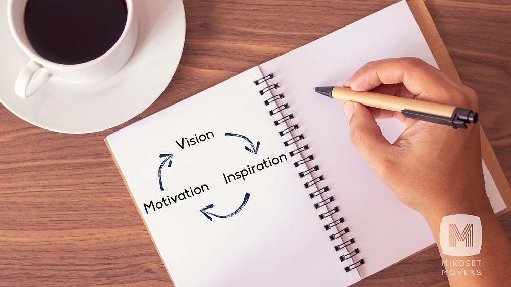 Mitarbeiter motivieren durch Inspiration und Vision